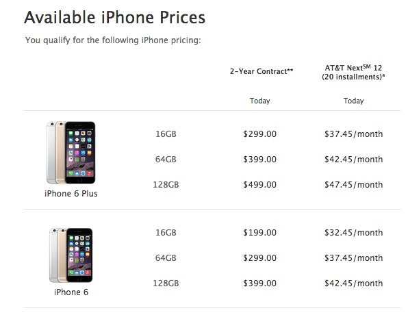 iPhone 6 upgrade options and prices