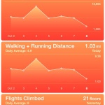 Tracking activity and steps in iPhone Health app