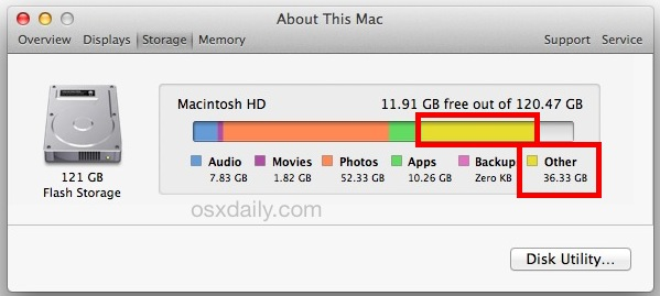 What Is Other Storage Space On Mac How To Clear It Up Osxdaily