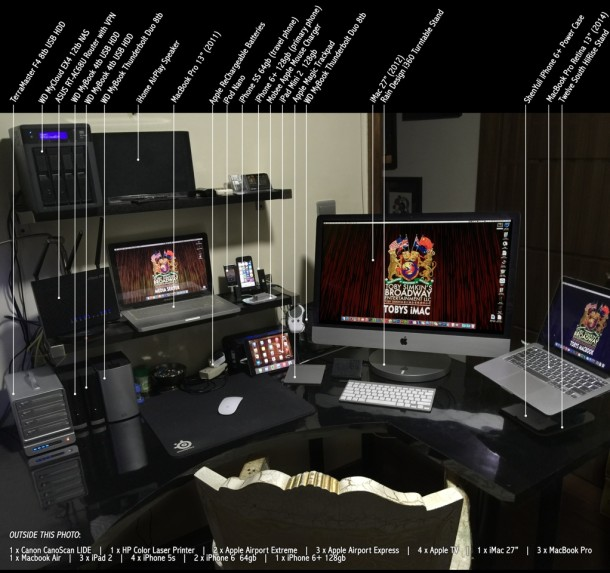 Detailed overlay of hardware in Theatrical Producer Mac desk setup