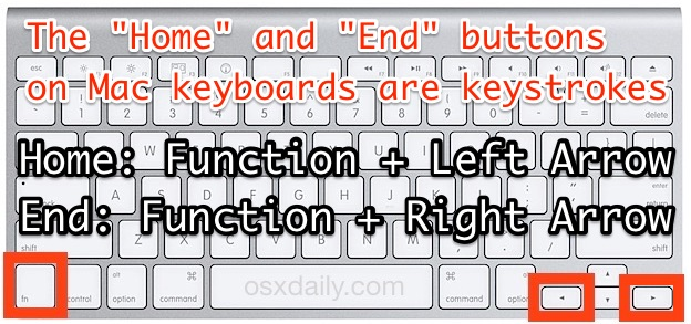 Home and End button functions on Mac keyboards are performed with keystroke shortcuts