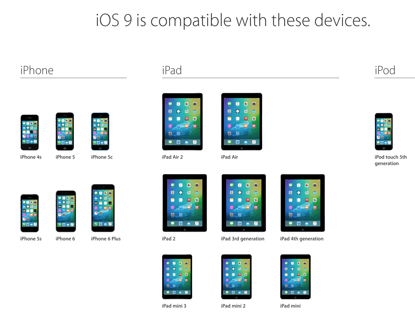 iOS 9 device compatibility chart