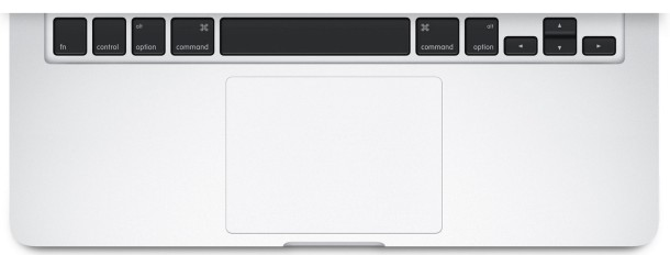 The Mac trackpad
