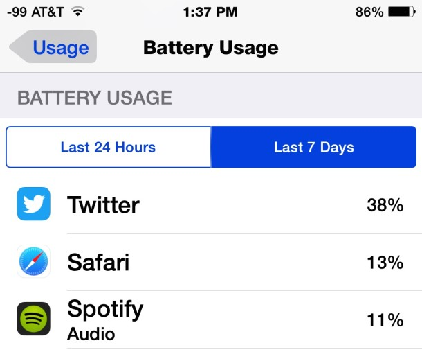 Heavy battery usage from Twitter app with auto-play video