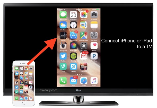how can i connect my iphone to my tv how to connect an iphone or to a tv 21272