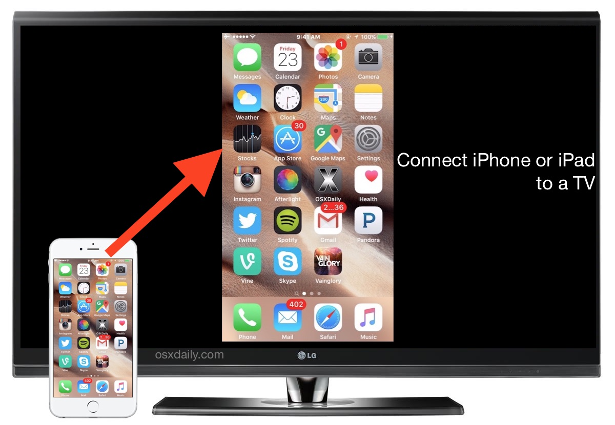 how to connect my iphone to my car how to connect an iphone or to a tv 20775