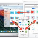 iCloud drive syncs between iOS and OS X seamlessly
