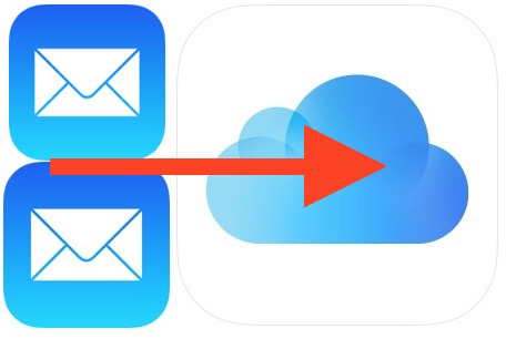 How to Save Attachments from Mail in iOS to iCloud Drive