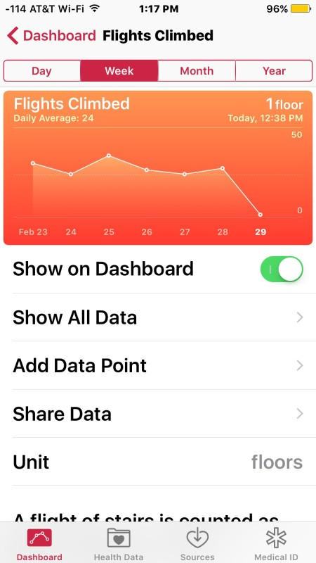 Get expanded details in Health app