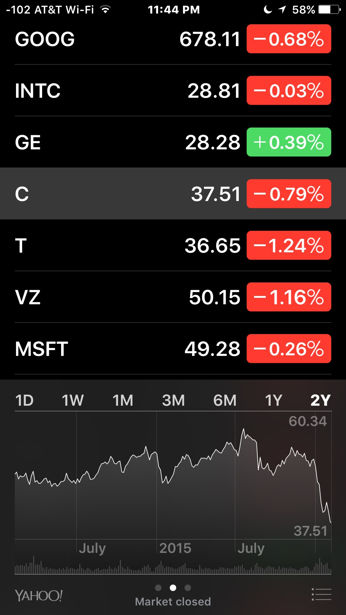 See long term performance of stocks and markets in iPhone Stocks app