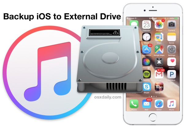 How to backup iPhone, iPad to an external hard drive