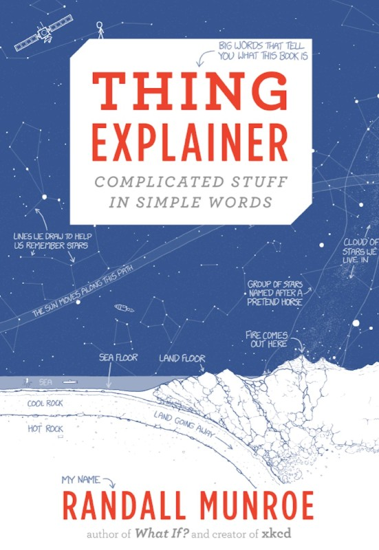 Thing Explainer book explains complex things in simple language and was the inspiration for the ClearText Mac app
