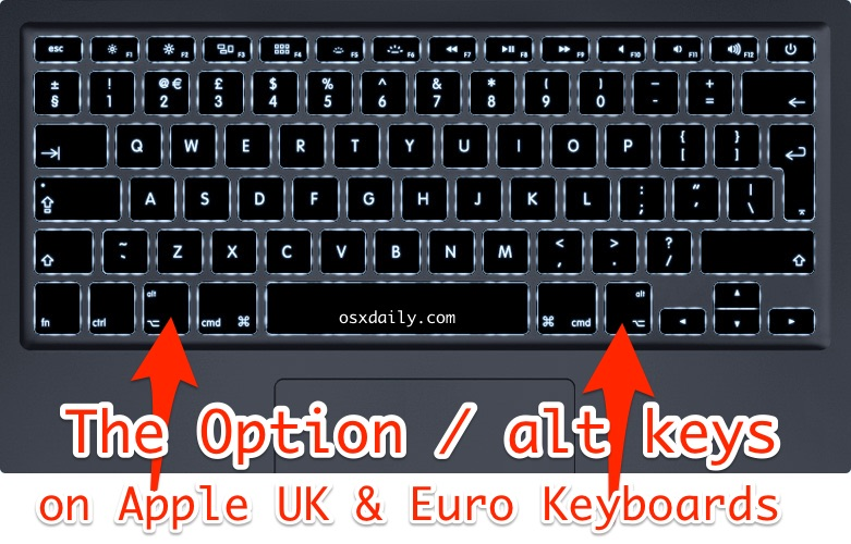 Option ALT key location on Apple Euro and UK keyboards