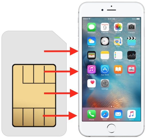 How to copy contacts from a SIM card to iPhone