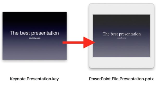 Keynote file as PowerPoint file on Mac