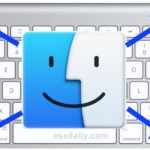 Show Mac Desktop with a Keyboard Shortcut