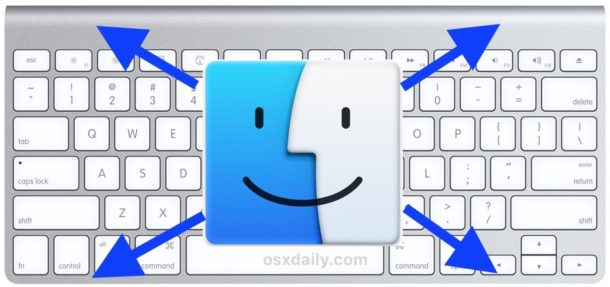 How to Show Mac Desktop with a Keyboard Shortcut