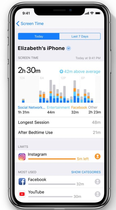 iOS 12  screen time feature