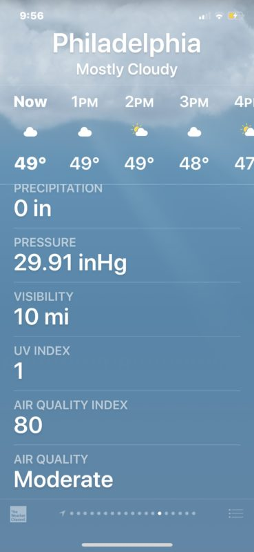 Find air quality info on iPhone weather app
