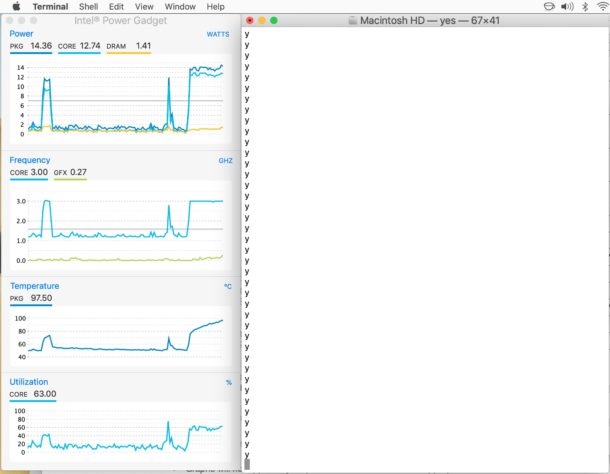 Running the yes stress test as Intel Power Gadget watches CPU