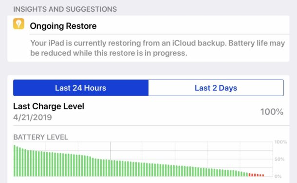 Ongoing Restore draining iPad battery fast as it completes