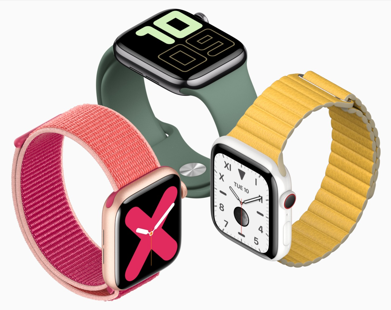 How to tell what Apple Watch model is which