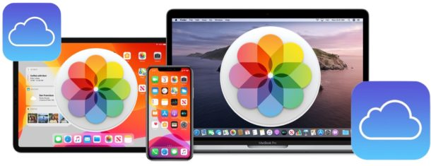 How to Use & Enable iCloud Photos