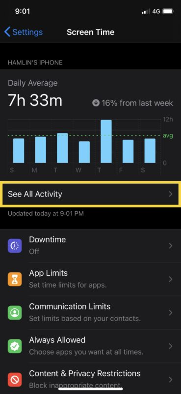 How to See Websites Visited with Screen Time on iPhone & iPad