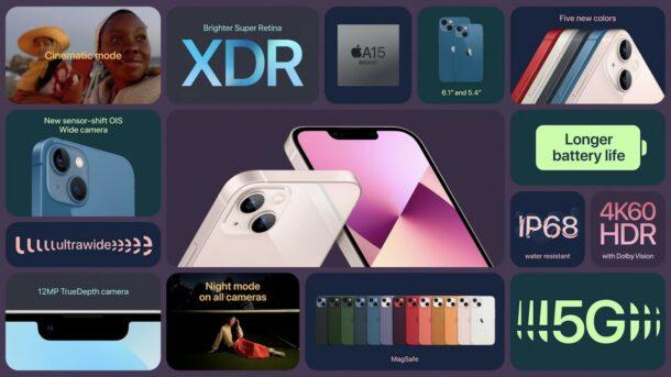 iPhone 13 Infographic