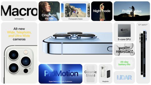 iPhone 13 Pro infographic
